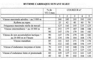 sport · Courir aut roman ad2757845d1
